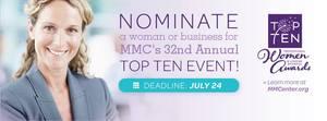 Medium nominate