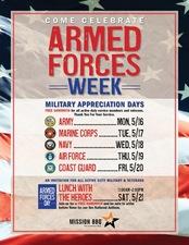 Medium armed 20forces