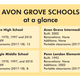 Facilities Input Group set to make recommendation about school buildings to Avon Grove School Board - 08082017 0521PM